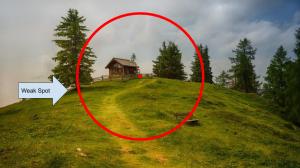 Circular wireless signal losing signal on downward slopes